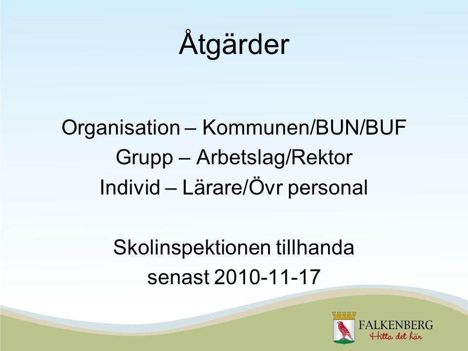 Åtgärder Organisation – Kommunen/BUN/BUF Grupp – Arbetslag/Rektor Individ – Lärare/Övr personal Skolinspektionen tillhanda senast 2010-11-17