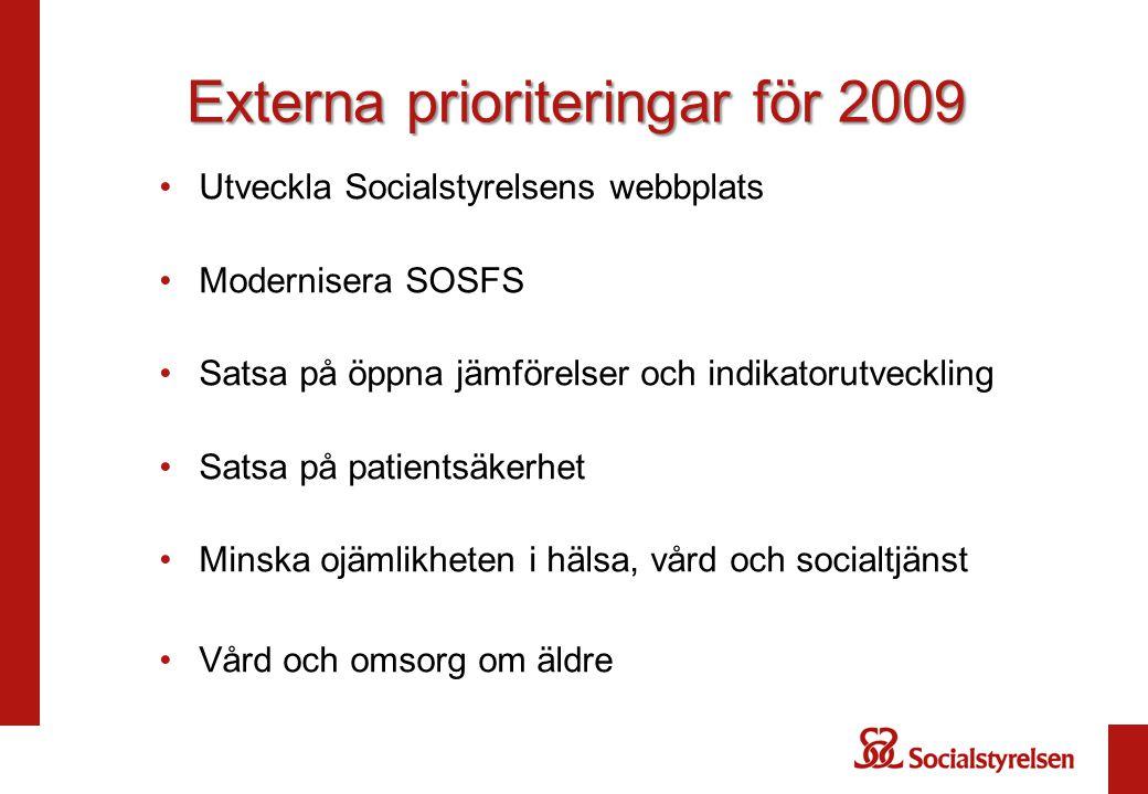 Externa prioriteringar för 2009 Utveckla Socialstyrelsens webbplats Modernisera SOSFS Satsa på öppna jämförelser och indikatorutveckling Satsa på pati