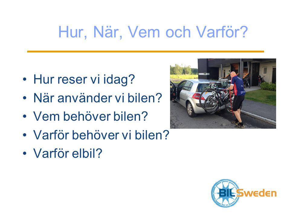 9 av 10 resor går på väg BilTåg BussSpårvagn CykelT-bana GångPendeltåg MC/MopedBåt Flyg