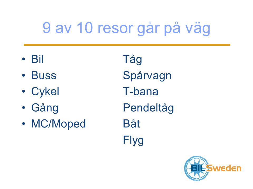 Elbilar i Sverige 2011 registrerades 178 elbilar 2012 (jan-aug) registrerades 158 elbilar och 269 laddhybrider Totalt ca 800 registrerade elbilar och laddhybrider i Sverige