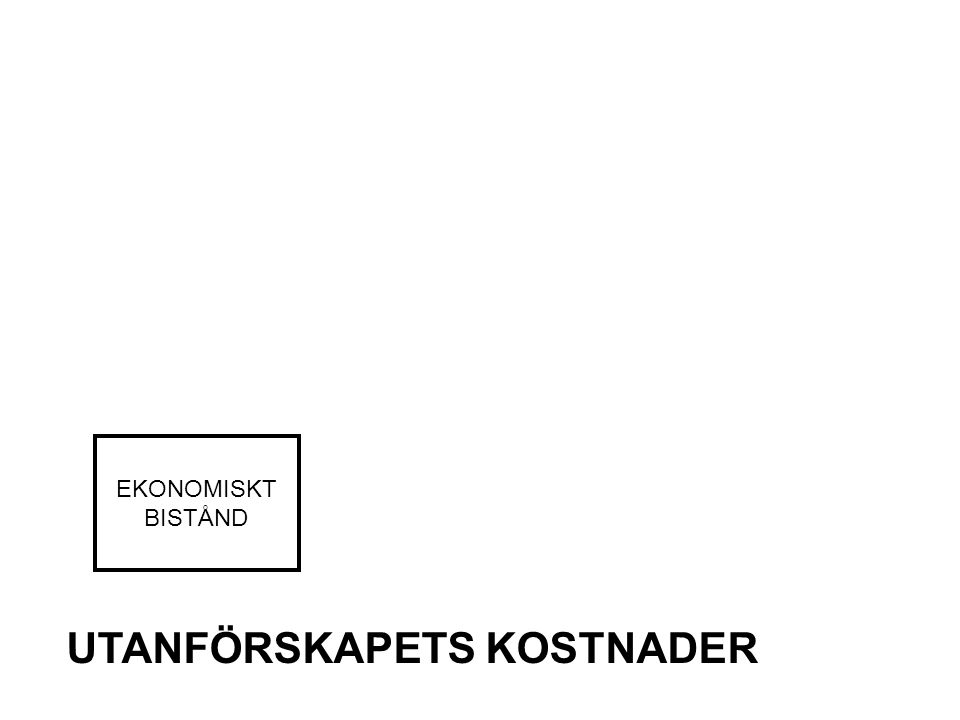 EKONOMISKT BISTÅND UTANFÖRSKAPETS KOSTNADER