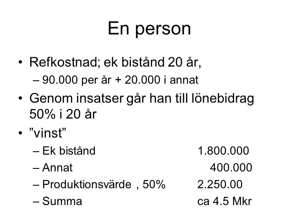 """En person Refkostnad; ek bistånd 20 år, –90.000 per år + 20.000 i annat Genom insatser går han till lönebidrag 50% i 20 år """"vinst"""" –Ek bistånd1.800.00"""