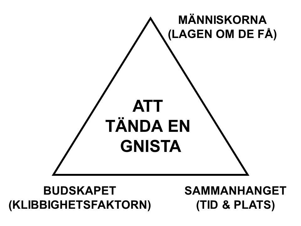 ATT TÄNDA EN GNISTA MÄNNISKORNA (LAGEN OM DE FÅ) BUDSKAPET (KLIBBIGHETSFAKTORN) SAMMANHANGET (TID & PLATS)