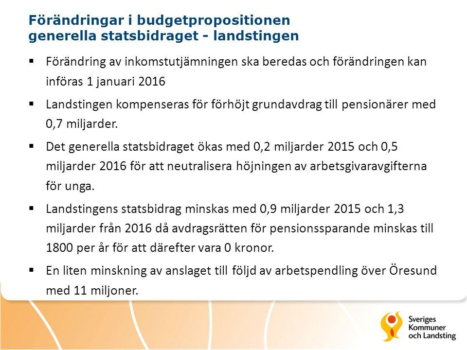 Förändringar i budgetpropositionen generella statsbidraget - landstingen  Förändring av inkomstutjämningen ska beredas och förändringen kan införas 1 januari 2016  Landstingen kompenseras för förhöjt grundavdrag till pensionärer med 0,7 miljarder.