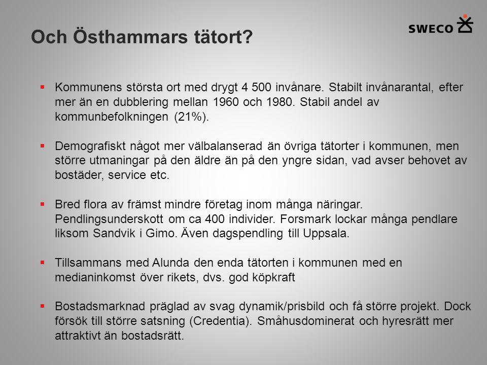 Och Östhammars tätort?  Kommunens största ort med drygt 4 500 invånare. Stabilt invånarantal, efter mer än en dubblering mellan 1960 och 1980. Stabil