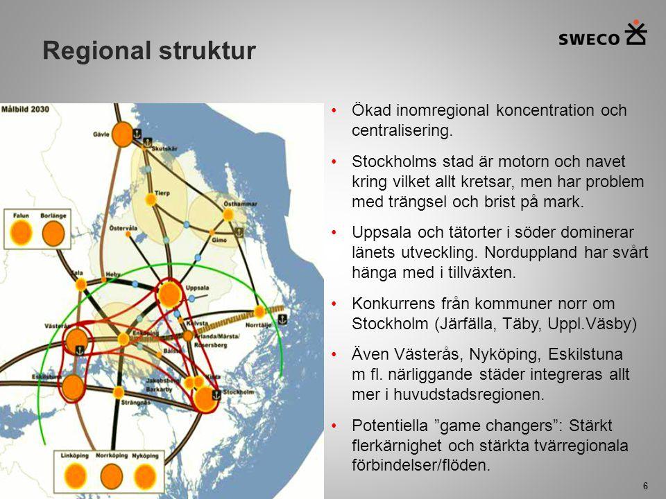 EN region – TRE verkligheter 7 Stockholm växer starkt och präglas av mångfald och dynamik inom såväl befolkning som näringsliv Uppsala växer, men får allt mer karaktären av sovstad till Stockholm och har svårt att konkurrera om de expanderande företagstjänsterna Östhammars kommun växer inte, har en stark industrisektor, men brist på förnyelse såväl närings- som befolkningsmässigt SKB NU/UIC