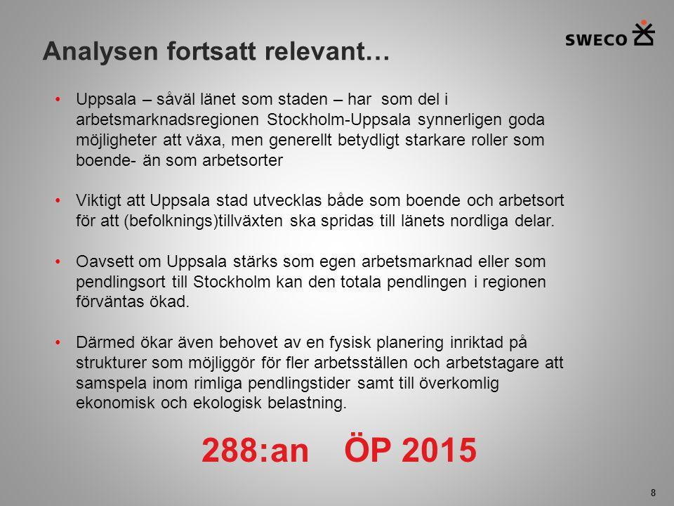 Analysen fortsatt relevant… 8 Uppsala – såväl länet som staden – har som del i arbetsmarknadsregionen Stockholm-Uppsala synnerligen goda möjligheter a