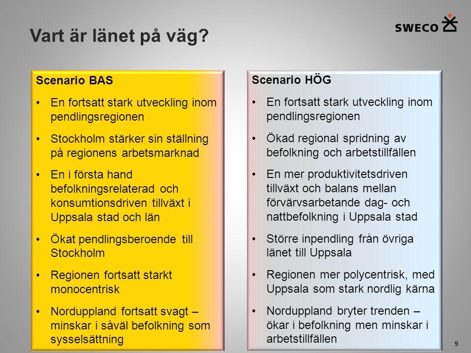 Vart är länet på väg? 9 Scenario BAS En fortsatt stark utveckling inom pendlingsregionen Stockholm stärker sin ställning på regionens arbetsmarknad En