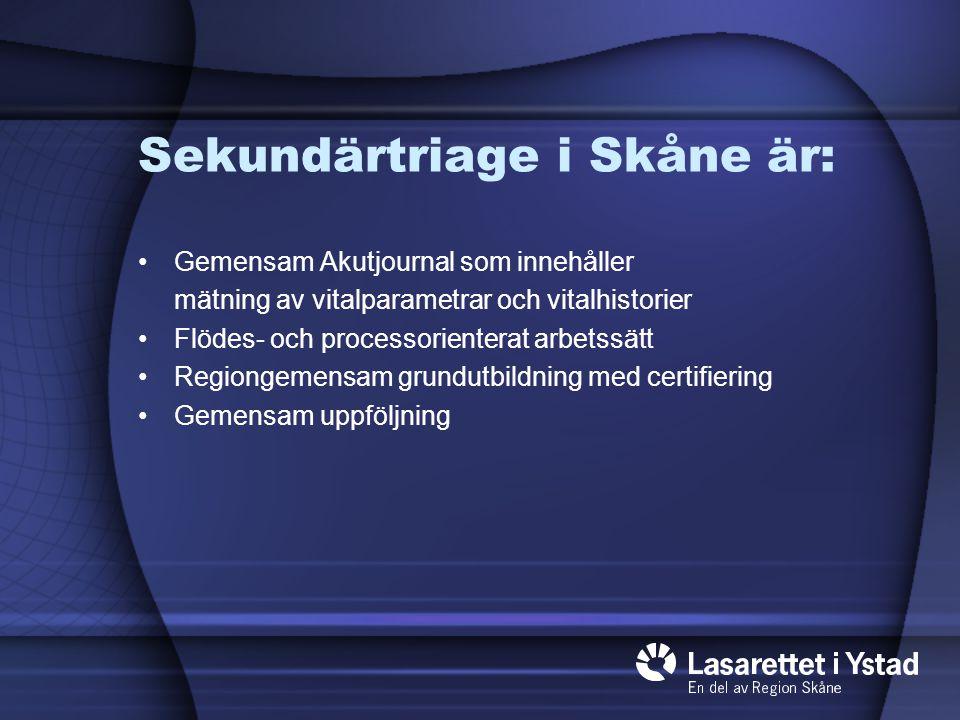 Sekundärtriage i Skåne är: Gemensam Akutjournal som innehåller mätning av vitalparametrar och vitalhistorier Flödes- och processorienterat arbetssätt Regiongemensam grundutbildning med certifiering Gemensam uppföljning