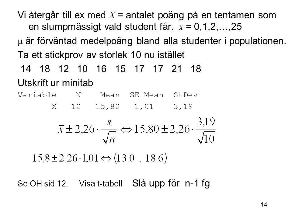14 Vi återgår till ex med X = antalet poäng på en tentamen som en slumpmässigt vald student får.