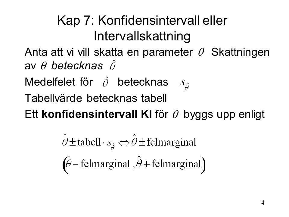 4 Kap 7: Konfidensintervall eller Intervallskattning Anta att vi vill skatta en parameter  Skattningen av  betecknas Medelfelet för betecknas Tabellvärde betecknas tabell Ett konfidensintervall KI för  byggs upp enligt