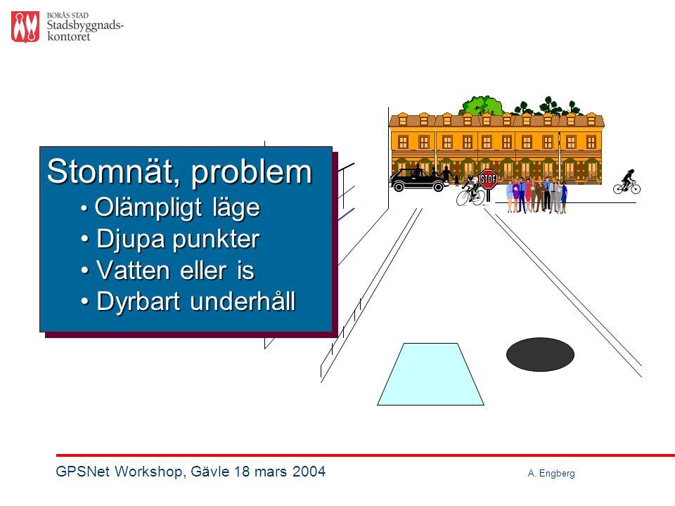 Stomnät, problem Olämpligt läge Olämpligt läge Djupa punkter Djupa punkter Vatten eller is Vatten eller is Dyrbart underhåll Dyrbart underhåll Stomnät, problem Olämpligt läge Olämpligt läge Djupa punkter Djupa punkter Vatten eller is Vatten eller is Dyrbart underhåll Dyrbart underhåll GPSNet Workshop, Gävle 18 mars 2004 A.