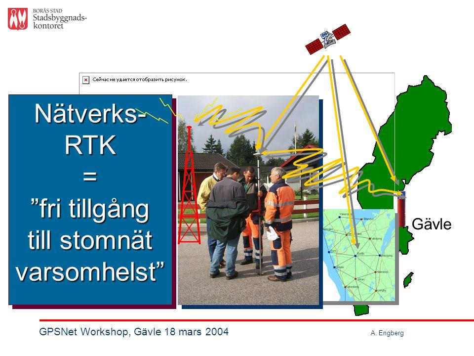 Gävle Nätverks-RTK= fri tillgång till stomnät varsomhelst Nätverks- RTK = fri tillgång till stomnät varsomhelst GPSNet Workshop, Gävle 18 mars 2004 A.