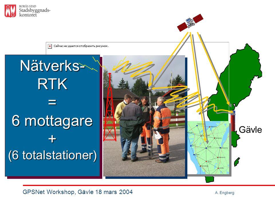 Gävle Nätverks-RTK= 6 mottagare + (6 totalstationer) Nätverks-RTK= 6 mottagare + (6 totalstationer) GPSNet Workshop, Gävle 18 mars 2004 A.