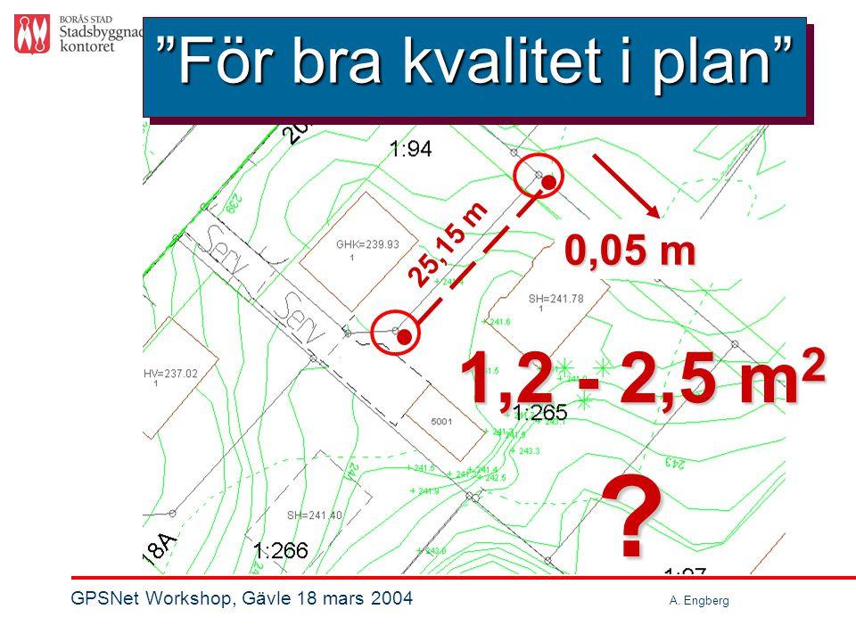 För bra kvalitet i plan 2 5, 1 5 m 0,05 - 0,10 m 1,2 - 2,5 m2 .