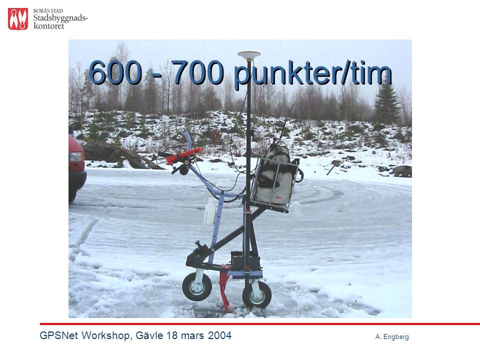 600 - 700 punkter/tim GPSNet Workshop, Gävle 18 mars 2004 A. Engberg