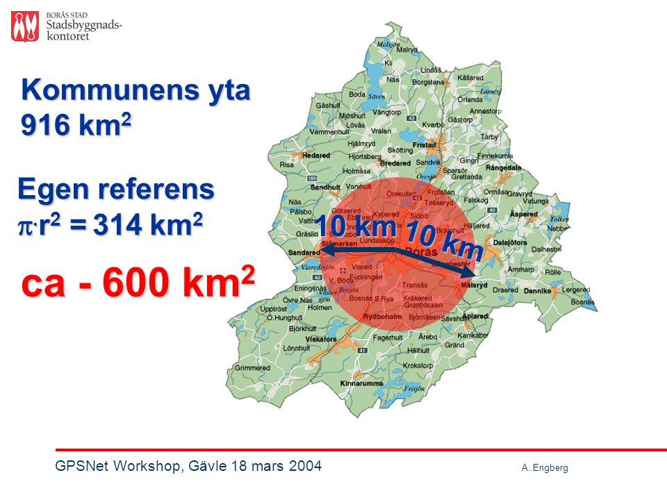 Egen referens . r 2 =314 km 2 .