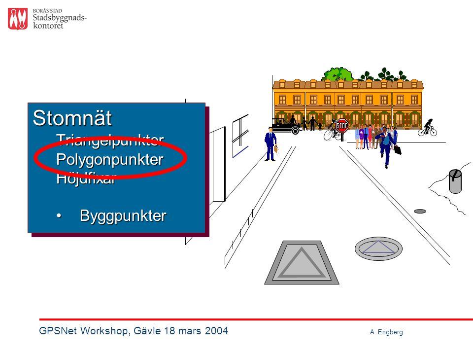 StomnätTriangelpunkterPolygonpunkterHöjdfixar ByggpunkterByggpunkterStomnätTriangelpunkterPolygonpunkterHöjdfixar GPSNet Workshop, Gävle 18 mars 2004 A.