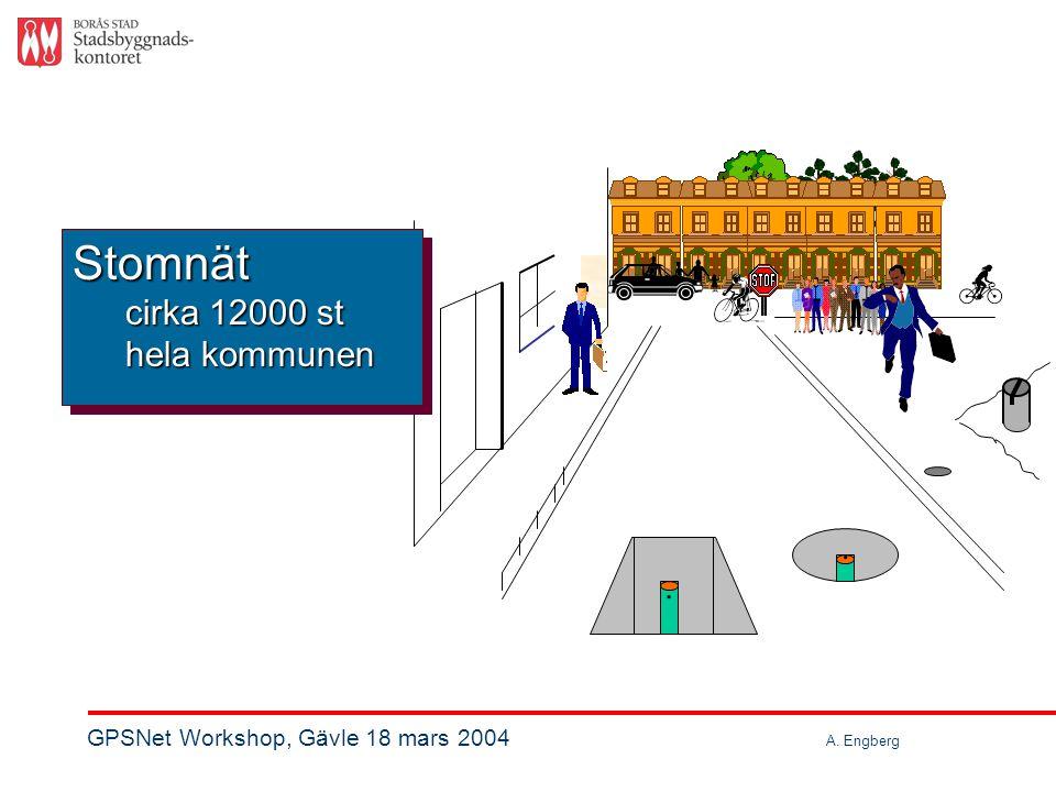 .. Stomnät cirka 12000 st hela kommunen Stomnät GPSNet Workshop, Gävle 18 mars 2004 A. Engberg