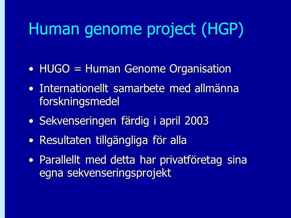 Human genome project (HGP) HUGO = Human Genome OrganisationHUGO = Human Genome Organisation Internationellt samarbete med allmänna forskningsmedelInte