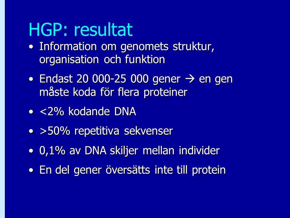 HGP: resultat Information om genomets struktur, organisation och funktionInformation om genomets struktur, organisation och funktion Endast 20 000-25
