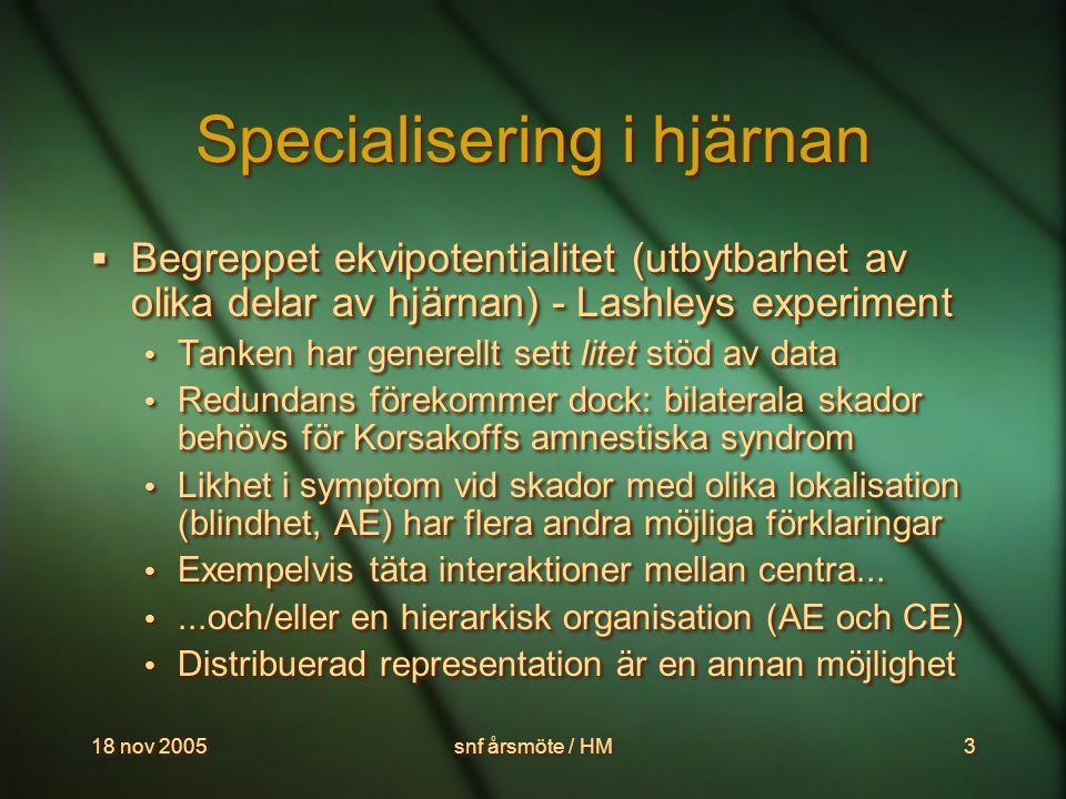 18 nov 2005snf årsmöte / HM3 Specialisering i hjärnan  Begreppet ekvipotentialitet (utbytbarhet av olika delar av hjärnan) - Lashleys experiment Tanken har generellt sett litet stöd av data Redundans förekommer dock: bilaterala skador behövs för Korsakoffs amnestiska syndrom Likhet i symptom vid skador med olika lokalisation (blindhet, AE) har flera andra möjliga förklaringar Exempelvis täta interaktioner mellan centra......och/eller en hierarkisk organisation (AE och CE) Distribuerad representation är en annan möjlighet  Begreppet ekvipotentialitet (utbytbarhet av olika delar av hjärnan) - Lashleys experiment Tanken har generellt sett litet stöd av data Redundans förekommer dock: bilaterala skador behövs för Korsakoffs amnestiska syndrom Likhet i symptom vid skador med olika lokalisation (blindhet, AE) har flera andra möjliga förklaringar Exempelvis täta interaktioner mellan centra......och/eller en hierarkisk organisation (AE och CE) Distribuerad representation är en annan möjlighet