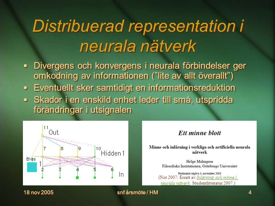 18 nov 2005snf årsmöte / HM4 Distribuerad representation i neurala nätverk  Divergens och konvergens i neurala förbindelser ger omkodning av informationen ( lite av allt överallt )  Eventuellt sker samtidigt en informationsreduktion  Skador i en enskild enhet leder till små, utspridda förändringar i utsignalen  Divergens och konvergens i neurala förbindelser ger omkodning av informationen ( lite av allt överallt )  Eventuellt sker samtidigt en informationsreduktion  Skador i en enskild enhet leder till små, utspridda förändringar i utsignalen (Not 2007: Ersatt av Inlärning och minne iInlärning och minne i neurala nätverkneurala nätverk.
