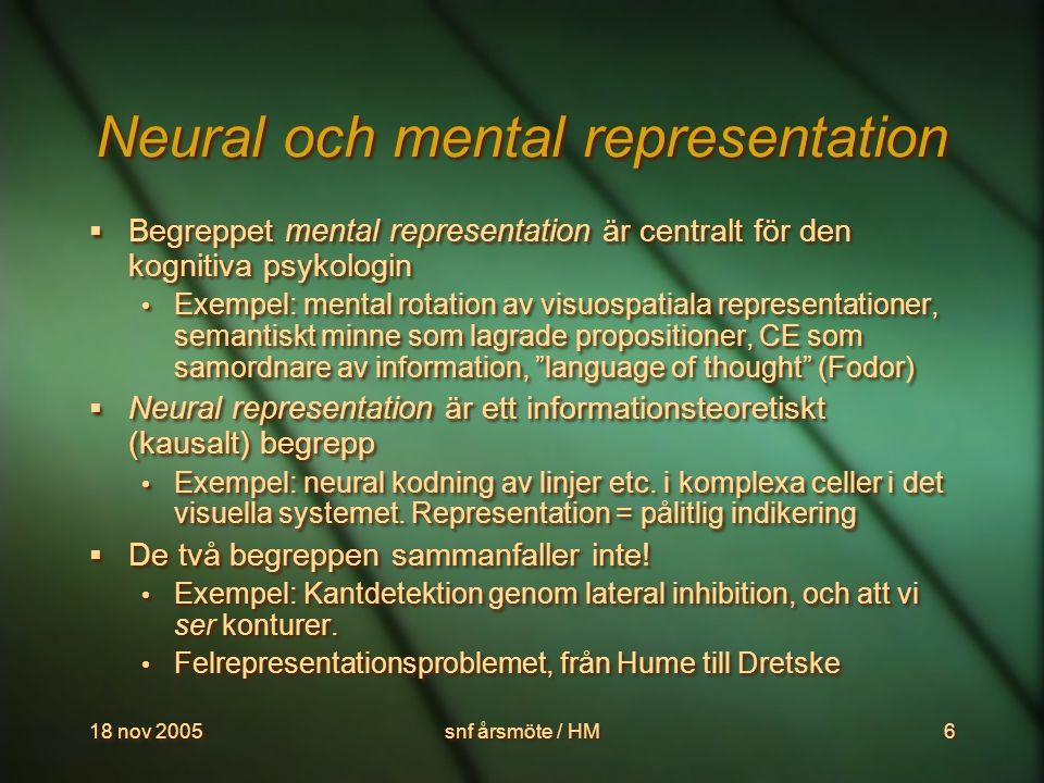 18 nov 2005snf årsmöte / HM6 Neural och mental representation  Begreppet mental representation är centralt för den kognitiva psykologin Exempel: mental rotation av visuospatiala representationer, semantiskt minne som lagrade propositioner, CE som samordnare av information, language of thought (Fodor)  Neural representation är ett informationsteoretiskt (kausalt) begrepp Exempel: neural kodning av linjer etc.