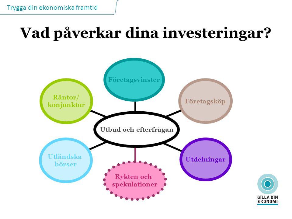 Trygga din ekonomiska framtid Vad påverkar dina investeringar? Räntor/ konjunktur Utländska börser Rykten och spekulationer Utdelningar Företagsköp Fö