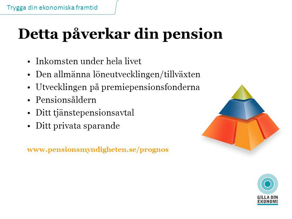 Trygga din ekonomiska framtid Detta påverkar din pension Inkomsten under hela livet Den allmänna löneutvecklingen/tillväxten Utvecklingen på premiepen