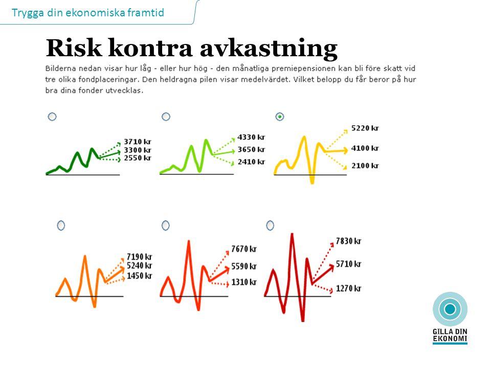 Trygga din ekonomiska framtid Risk kontra avkastning