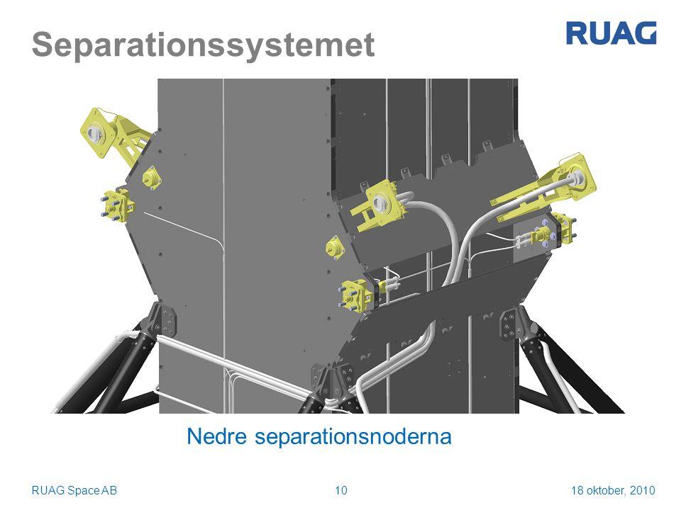 18 oktober, 2010RUAG Space AB10 Separationssystemet Nedre separationsnoderna