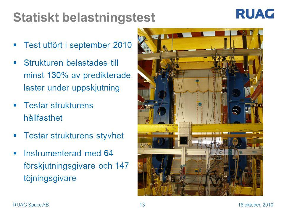 18 oktober, 2010RUAG Space AB13 Statiskt belastningstest  Test utfört i september 2010  Strukturen belastades till minst 130% av predikterade laster under uppskjutning  Testar strukturens hållfasthet  Testar strukturens styvhet  Instrumenterad med 64 förskjutningsgivare och 147 töjningsgivare