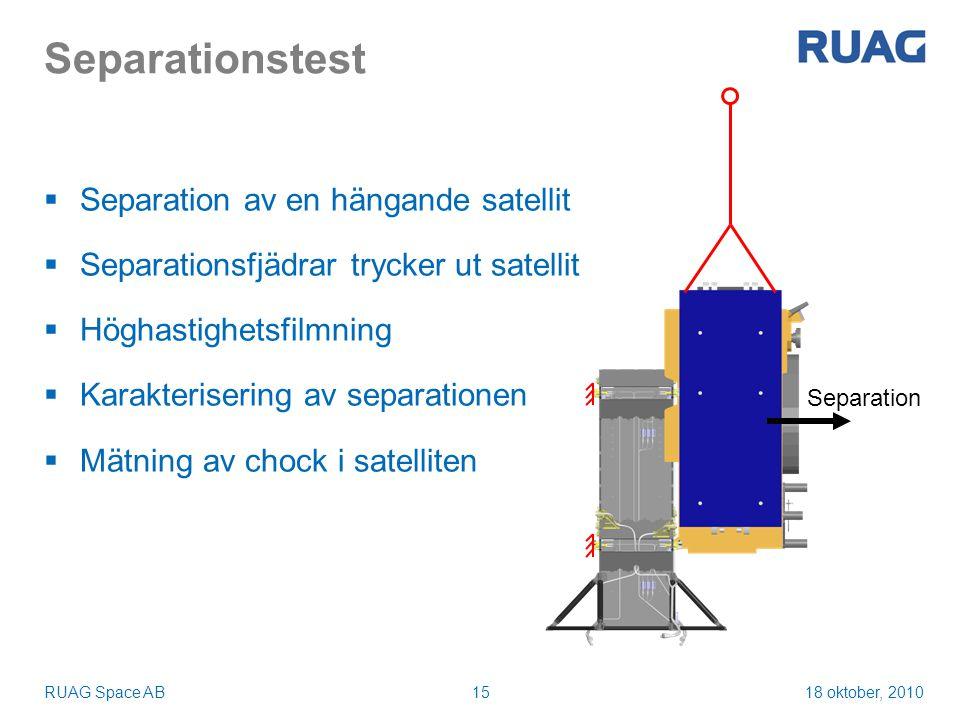 18 oktober, 2010RUAG Space AB15 Separationstest  Separation av en hängande satellit  Separationsfjädrar trycker ut satellit  Höghastighetsfilmning  Karakterisering av separationen  Mätning av chock i satelliten Separation