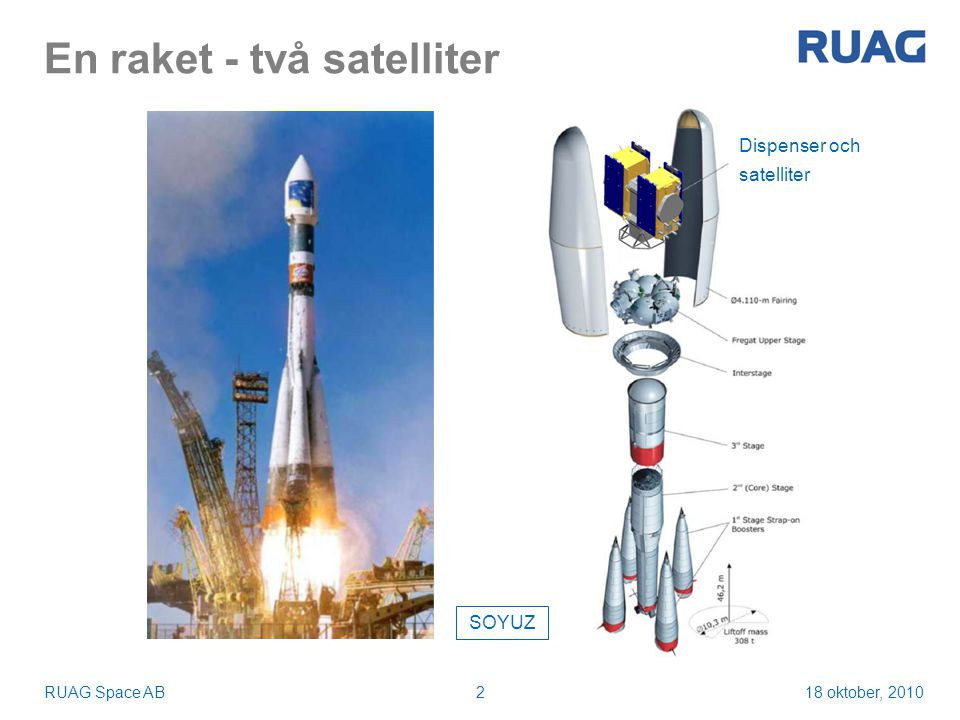 18 oktober, 2010RUAG Space AB2 En raket - två satelliter Dispenser och satelliter SOYUZ