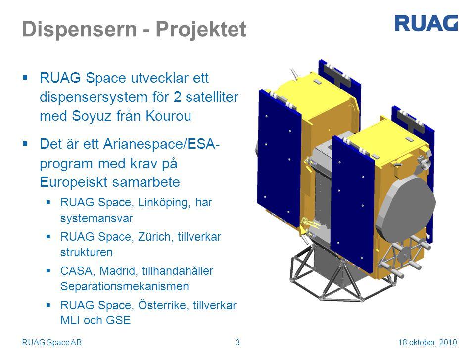 18 oktober, 2010RUAG Space AB3 Dispensern - Projektet  RUAG Space utvecklar ett dispensersystem för 2 satelliter med Soyuz från Kourou  Det är ett Arianespace/ESA- program med krav på Europeiskt samarbete  RUAG Space, Linköping, har systemansvar  RUAG Space, Zürich, tillverkar strukturen  CASA, Madrid, tillhandahåller Separationsmekanismen  RUAG Space, Österrike, tillverkar MLI och GSE