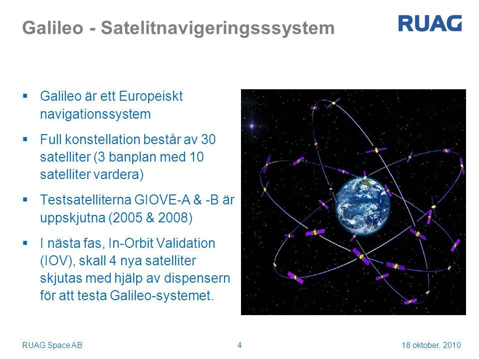 18 oktober, 2010RUAG Space AB4 Galileo - Satelitnavigeringsssystem  Galileo är ett Europeiskt navigationssystem  Full konstellation består av 30 satelliter (3 banplan med 10 satelliter vardera)  Testsatelliterna GIOVE-A & -B är uppskjutna (2005 & 2008)  I nästa fas, In-Orbit Validation (IOV), skall 4 nya satelliter skjutas med hjälp av dispensern för att testa Galileo-systemet.