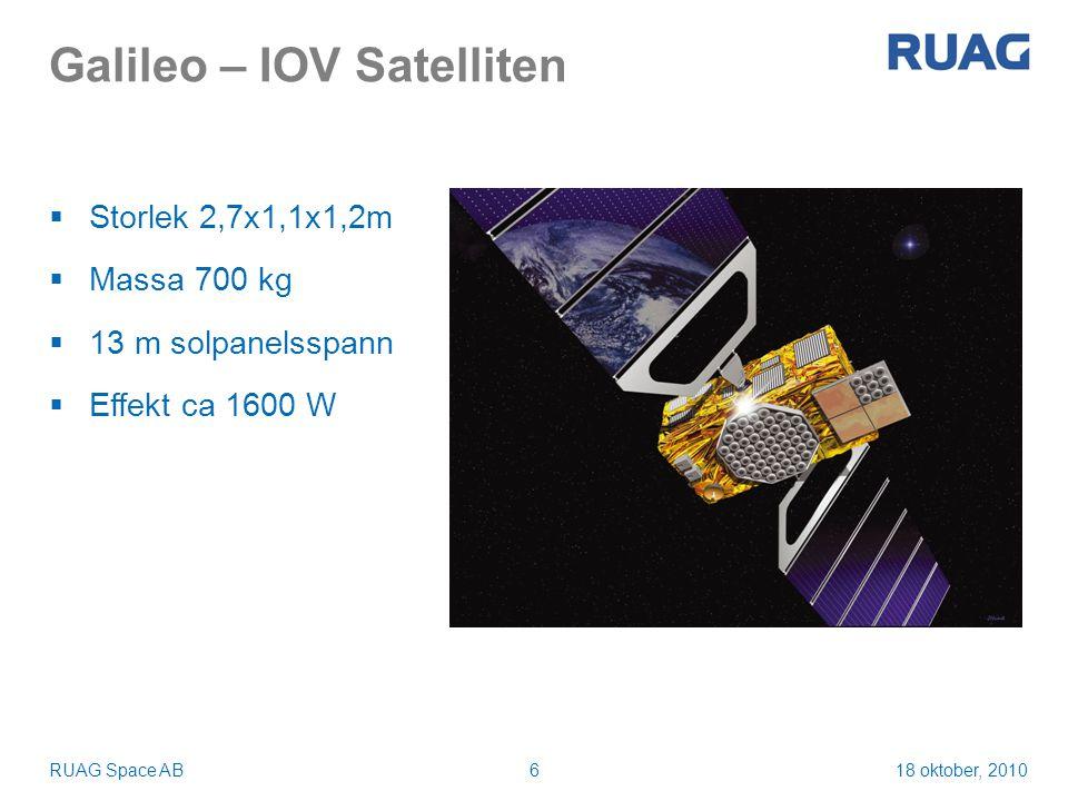 18 oktober, 2010RUAG Space AB6 Galileo – IOV Satelliten  Storlek 2,7x1,1x1,2m  Massa 700 kg  13 m solpanelsspann  Effekt ca 1600 W
