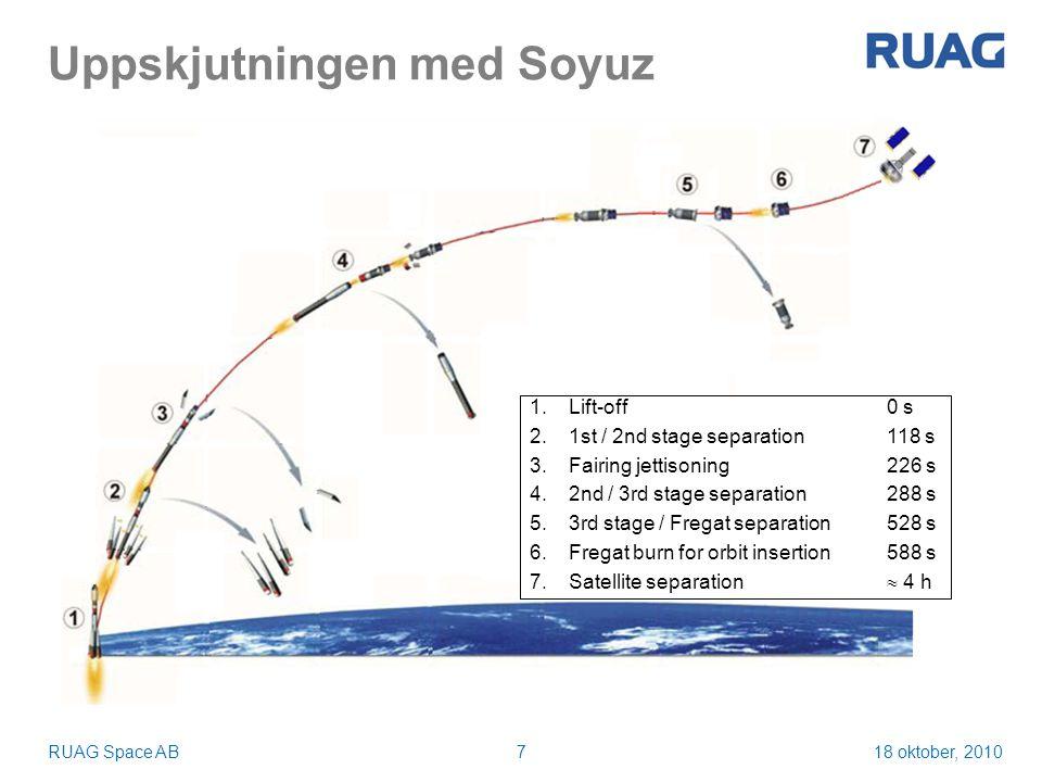 18 oktober, 2010RUAG Space AB8 Dispenserkonstruktion  Dispenserns delar är  Struktur  Separationssystem  Kablage & sensorer  Termisk isolering  Styvhet (med satelliter) 1:a lateral egenfrekvens: 11 Hz 1:a axiella egenfrekvens: 26 Hz  Vikt 180 kg  Höjd 2,8 m