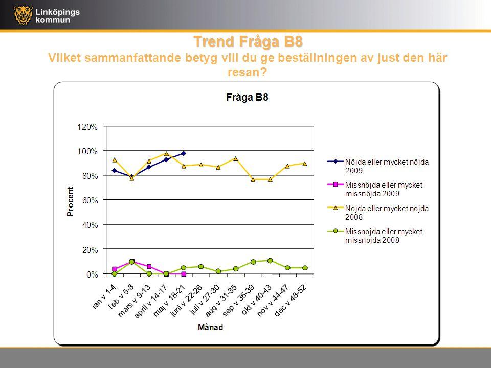 Trend Fråga B8 Trend Fråga B8 Vilket sammanfattande betyg vill du ge beställningen av just den här resan?
