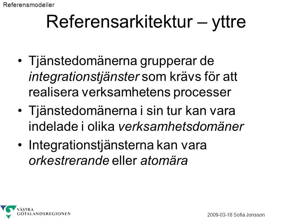 2009-03-18 Sofia Jonsson Referensarkitektur – yttre Tjänstedomänerna grupperar de integrationstjänster som krävs för att realisera verksamhetens processer Tjänstedomänerna i sin tur kan vara indelade i olika verksamhetsdomäner Integrationstjänsterna kan vara orkestrerande eller atomära Referensmodeller
