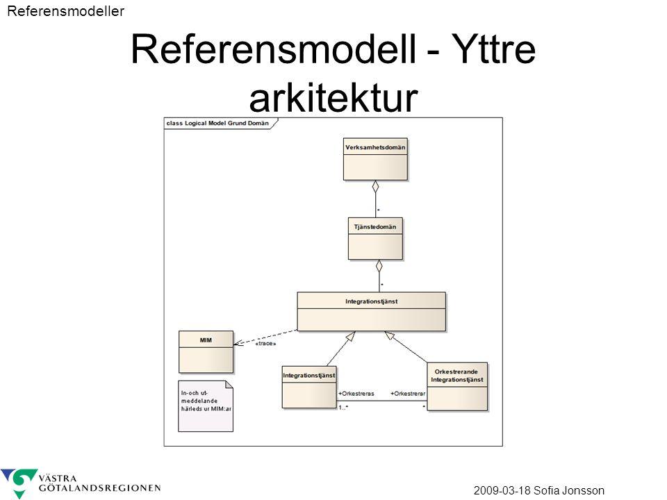 2009-03-18 Sofia Jonsson Referensmodell - Yttre arkitektur Referensmodeller