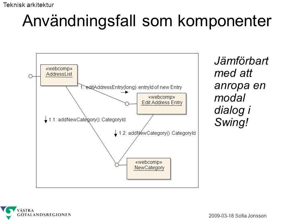 2009-03-18 Sofia Jonsson Användningsfall som komponenter Jämförbart med att anropa en modal dialog i Swing! «webcomp» :Edit Address Entry «webcomp» :N