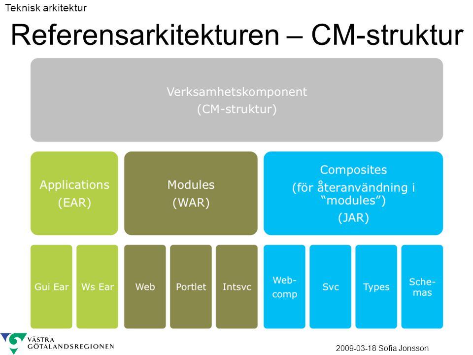 2009-03-18 Sofia Jonsson Referensarkitekturen – CM-struktur Teknisk arkitektur