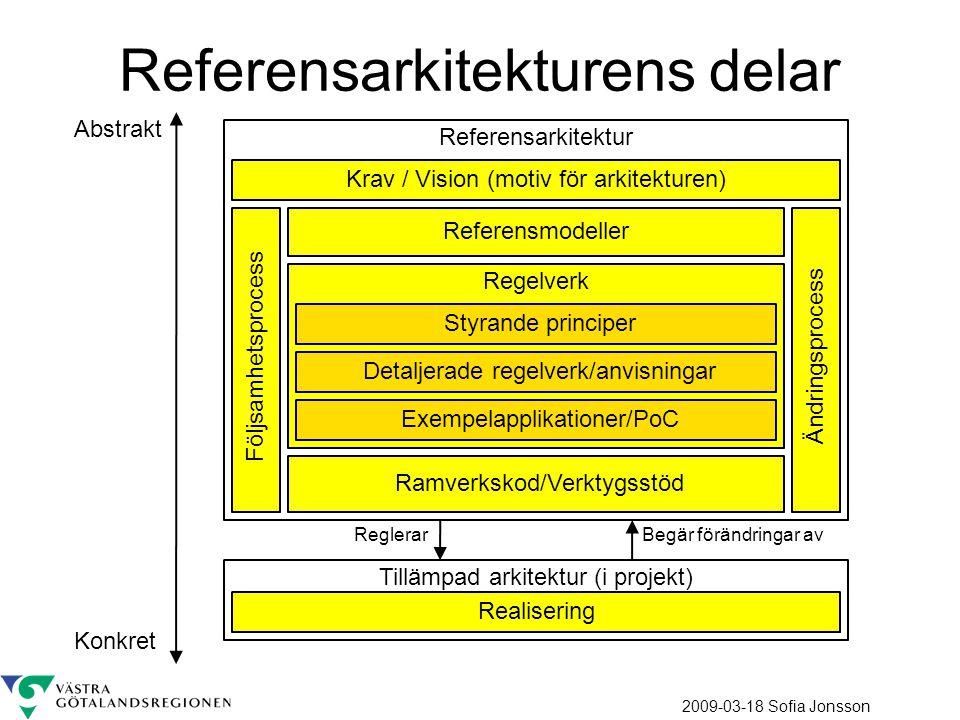 2009-03-18 Sofia Jonsson Öppna program Referensarkitektur - översikt Bakgrund –arbete inom 3R (tre regioner: VGR, Skåne, Sthlm) –Västra Götalandsregionen (VGR) släpper som öppen källkod under Öppna Program.