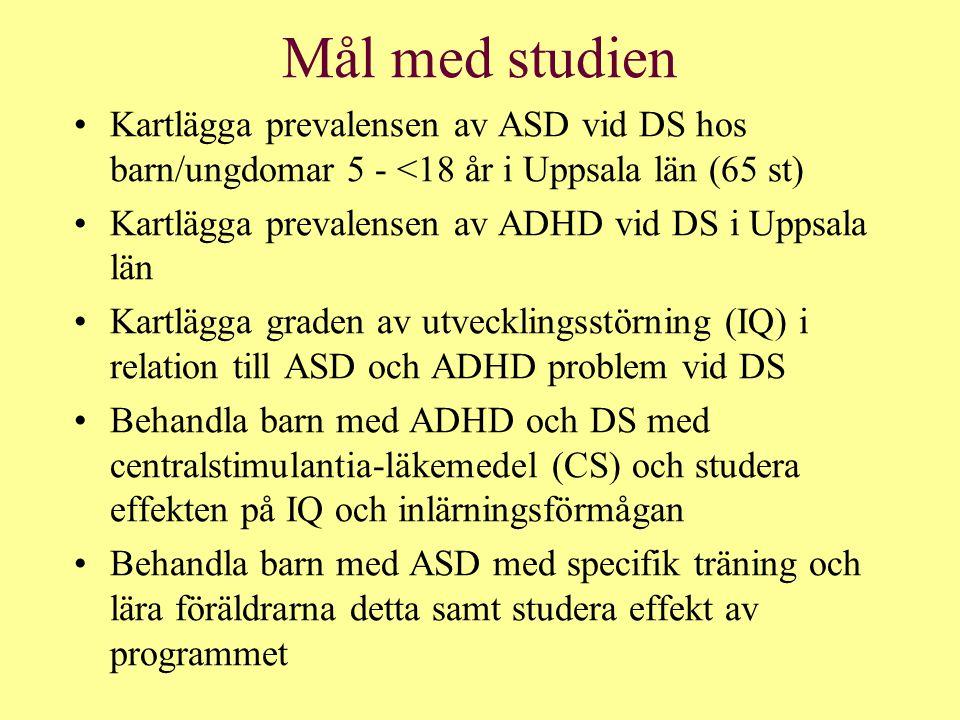 Mål med studien Kartlägga prevalensen av ASD vid DS hos barn/ungdomar 5 - <18 år i Uppsala län (65 st) Kartlägga prevalensen av ADHD vid DS i Uppsala län Kartlägga graden av utvecklingsstörning (IQ) i relation till ASD och ADHD problem vid DS Behandla barn med ADHD och DS med centralstimulantia-läkemedel (CS) och studera effekten på IQ och inlärningsförmågan Behandla barn med ASD med specifik träning och lära föräldrarna detta samt studera effekt av programmet