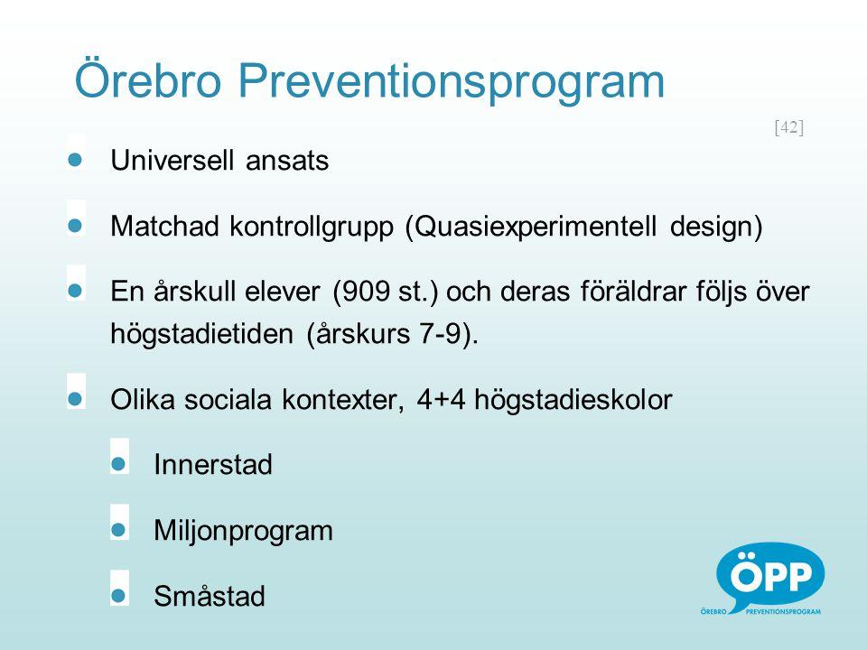 [42] Örebro Preventionsprogram Universell ansats Matchad kontrollgrupp (Quasiexperimentell design) En årskull elever (909 st.) och deras föräldrar föl