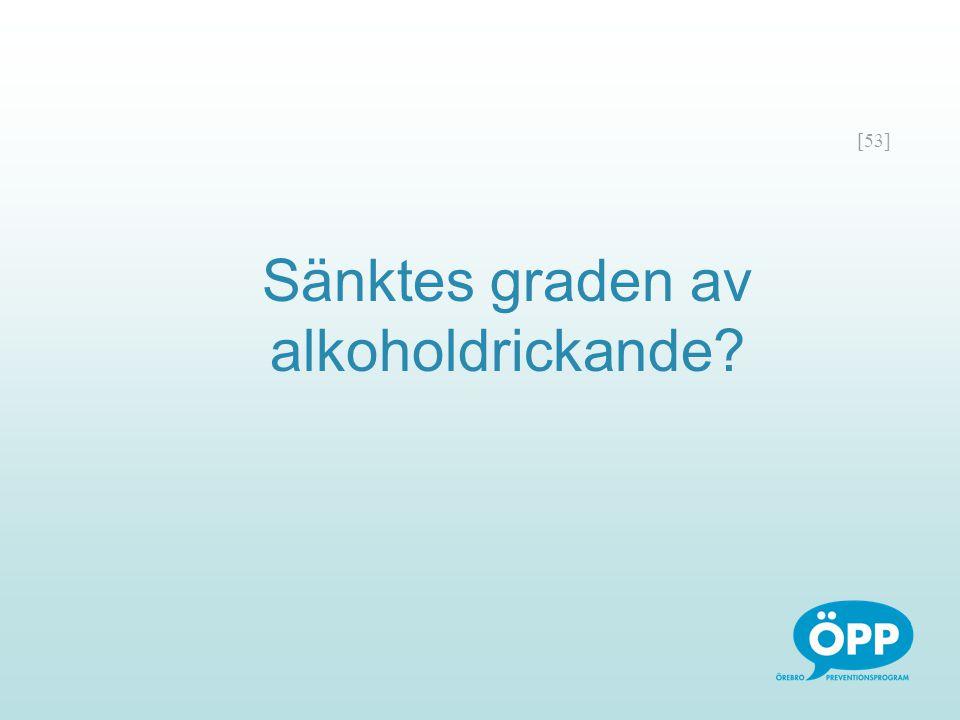[53] Sänktes graden av alkoholdrickande?