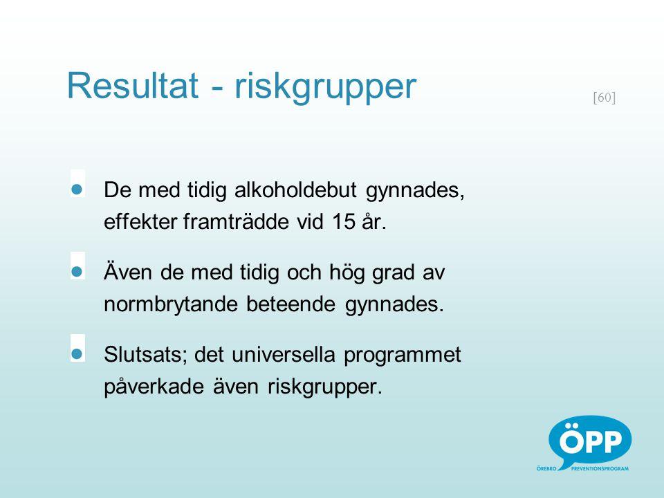 [60] Resultat - riskgrupper De med tidig alkoholdebut gynnades, effekter framträdde vid 15 år. Även de med tidig och hög grad av normbrytande beteende