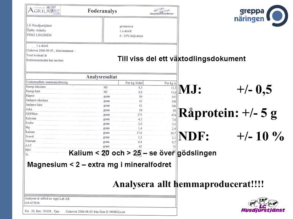 Till viss del ett växtodlingsdokument Kalium 25 – se över gödslingen Magnesium < 2 – extra mg i mineralfodret MJ:+/- 0,5 Råprotein: +/- 5 g NDF:+/- 10 % Analysera allt hemmaproducerat!!!!
